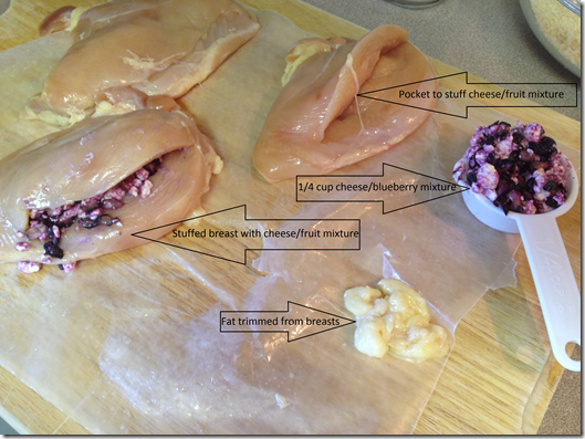 preparation for Baked Blueberry Goat Cheese Stuffed Chicken