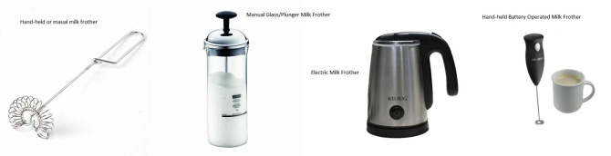 Types of Milk Frothers