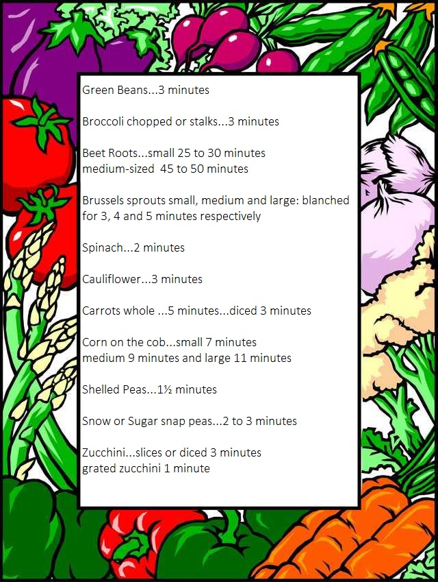 How much time to blanch vegetables- Blanching and Freezing Your Garden Vegetables
