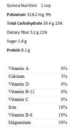 Quino Nutrition Label