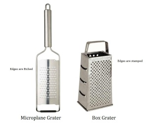 The Right Kitchen Gadgets for Healthy Cooking -microplane and box grader