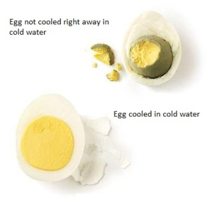 How to cool boiled eggs