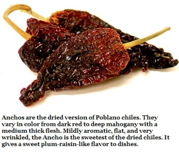 Dried Anchos with description