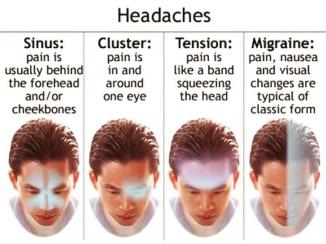Essential oils alleviate headache
