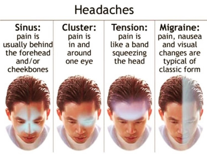 Essential oils alleviate headache
