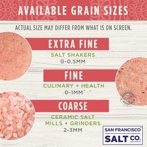 Sizes of salt